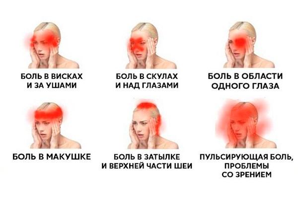 Головная боль в области уха причины