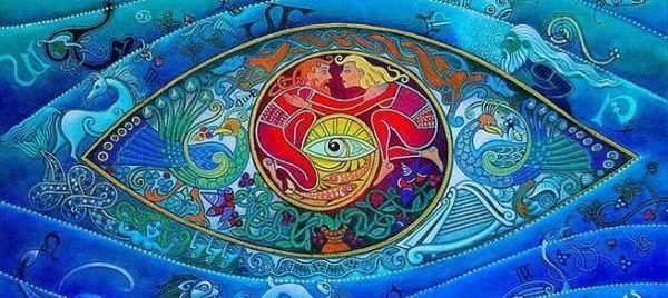 Джйотиш-шастра – наука Ведической Астрологии
