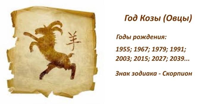 Год Козы по восточному календарю
