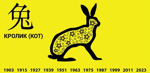 Какие года родились в год кролика