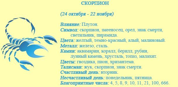 Общая характеристика знака зодиака