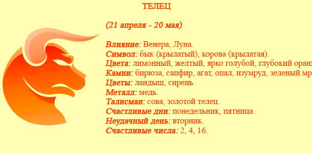 Краткая характеристика знака зодиака
